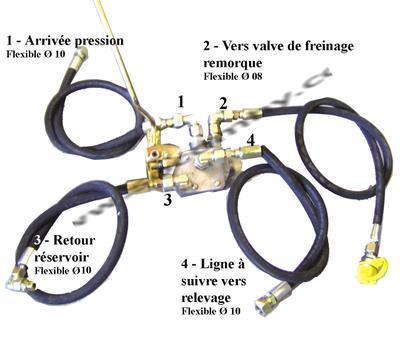 kit freinage hydraulique remorque partir du tracteur. Black Bedroom Furniture Sets. Home Design Ideas